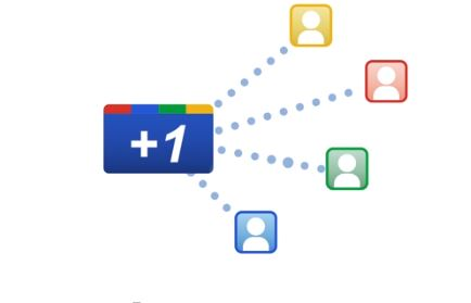 Novo botão Google +1