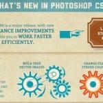 Veja as novidades do Photoshop Cs6