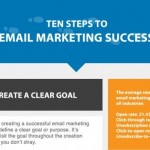 10 Passos para ter sucesso com E-mail Marketing