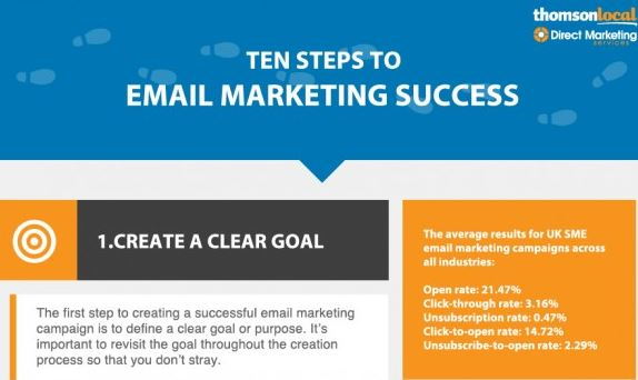 10 Passos para ter sucesso com E-mail Marketing