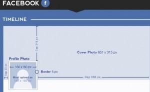 Medidas redes sociais