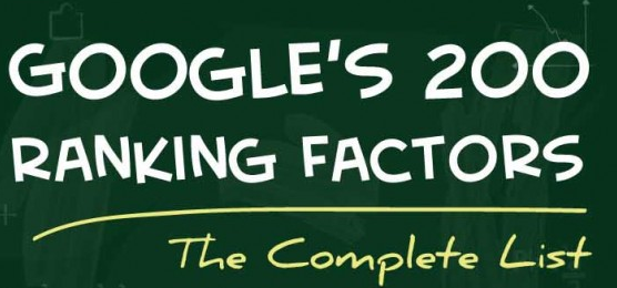 Como aparecer no Google (200 factores)