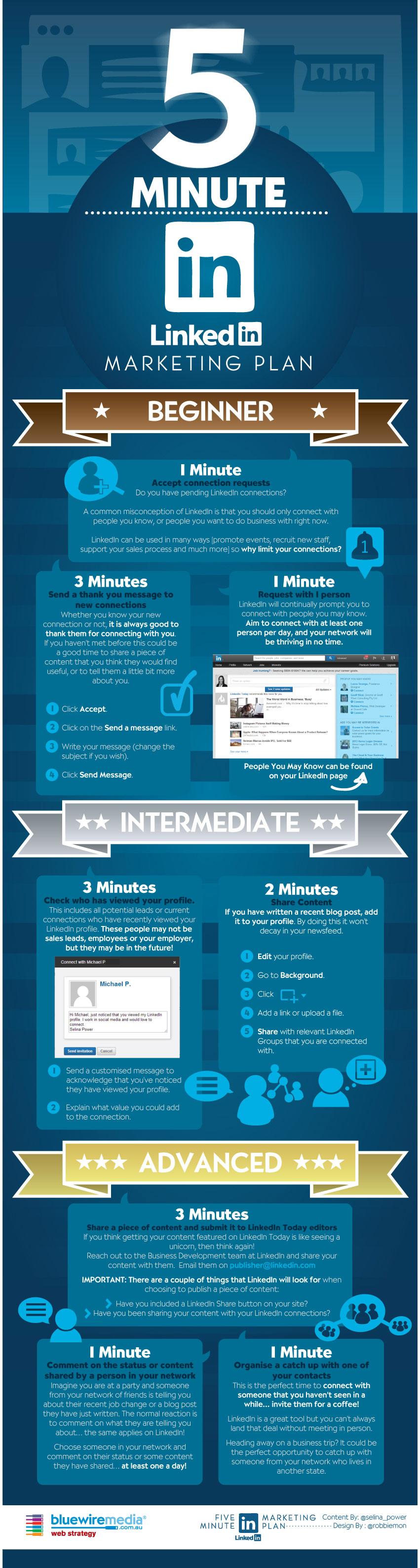 Linkedin infografia